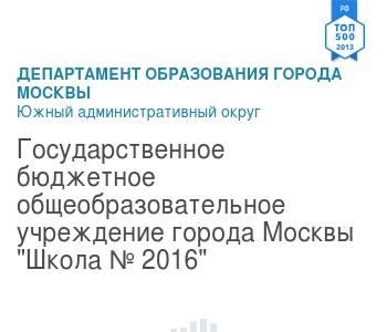 вакансии в школах свао москва Термобелье мужское Термобелье